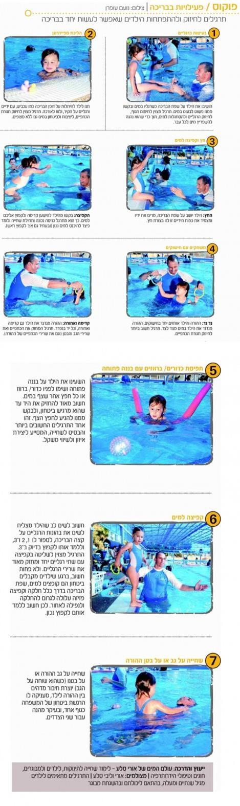 תרגילים במים לחיזוק והתפתחות הילדים